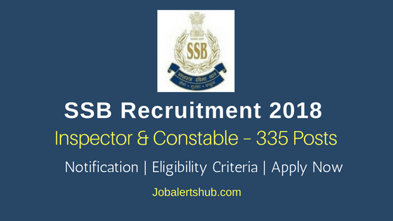 SSB Recruitment 2018 For General & Inspector Posts Job Notification