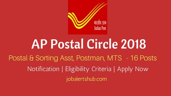 AP-Postal-Circle-MTS-2018-Sports-Quota-Recruitment-Notification