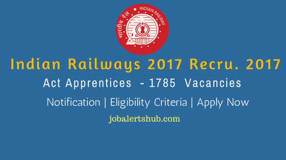 Indian Railways SE Recruitment 2017 Act Apprentices - Southern Railways Notification For Workshops